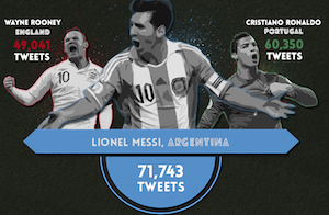 World-cup-infographic-300-1