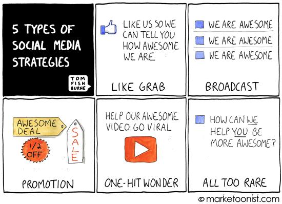 5 types of social media