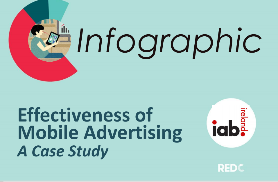 mobile-adv-effectiveness-infographic