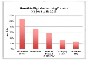 PR graph