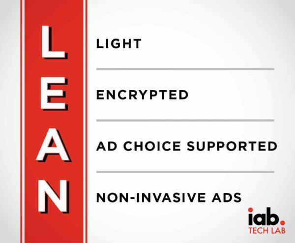 lean-image