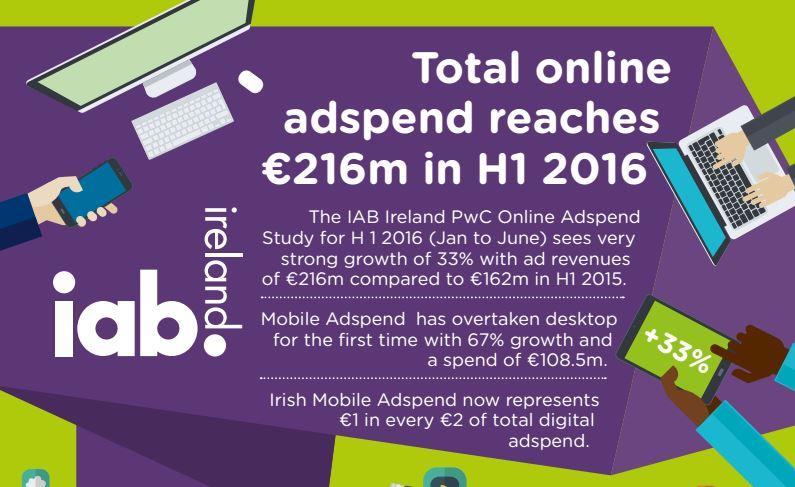 adspend h1 2016