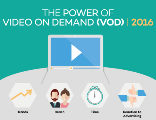 V3_PowerVideoonDemand